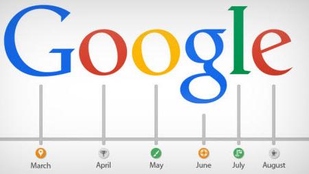 nhat ky google
